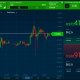 professional trader in 5 easy steps